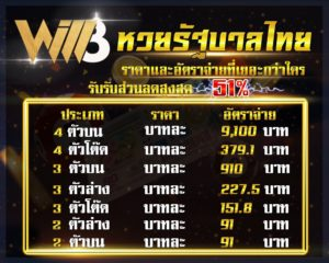 Will88 เว็บที่จ่ายค่าหวย แพงที่สุดในไทย 3 ตัวบน 910 บาท หวยใต้ดิน